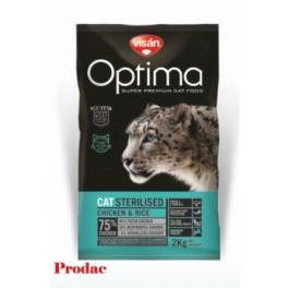 Fluval Termómetro Digital